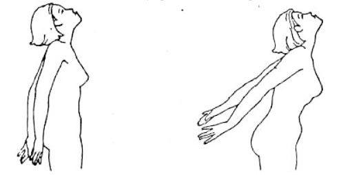 Упражнение бодифлекс - ужасная гримасса