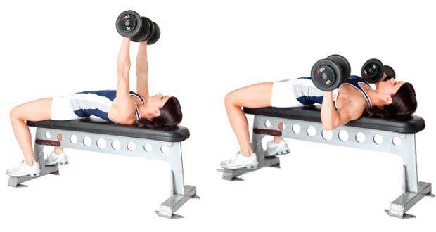 Жим на горизонтальной скамье - упражнение для грудных мышц